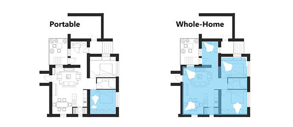 portal humidifiers vs whole house Humidifiers